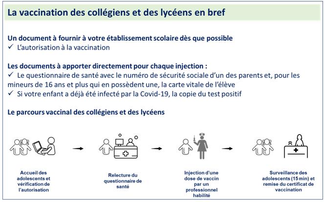 vaccination des collégiens.png